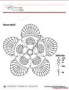 Patrón flor bandita crochet ganchillo