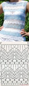 Imagen de la blusa blanca y azul a crochet y ganchillo