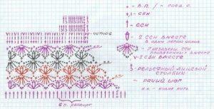 Patron canesu del vestido a colores crochet Majovel, paso a paso , DIY