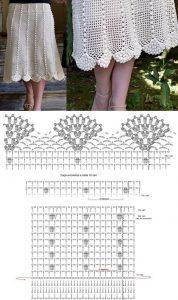 Imagen y patron falda blanca a crochet