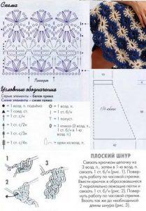 Patron falda azul y blanca a crochet