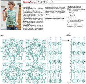 Blusa azul, patrón e imagen
