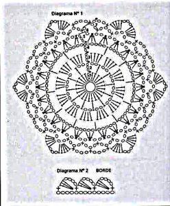 Obra de arte a crochet y ganchillo 12