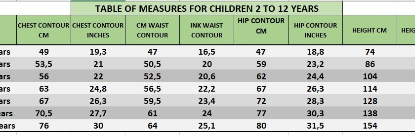 conversion table children cm to inches majovel crochet english